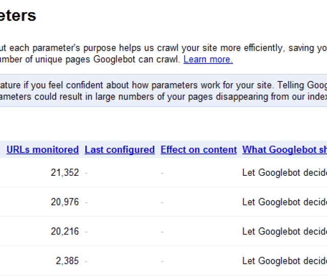 New Options For Providing Google Information About The Parameters In Your Urls