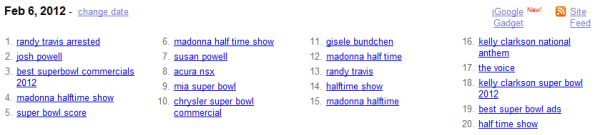 Google Super Bowl Trends - Monday