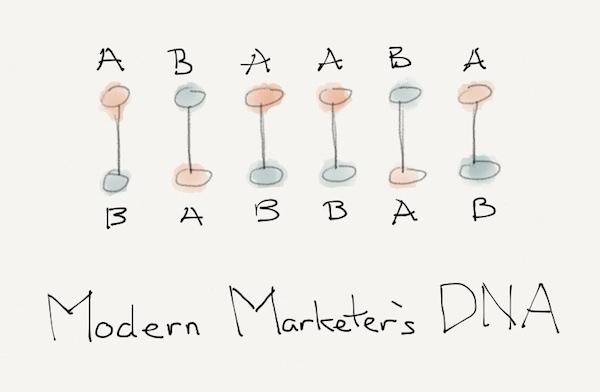 Modern Marketer's DNA