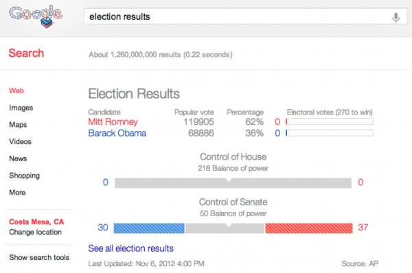 election results - Google Search
