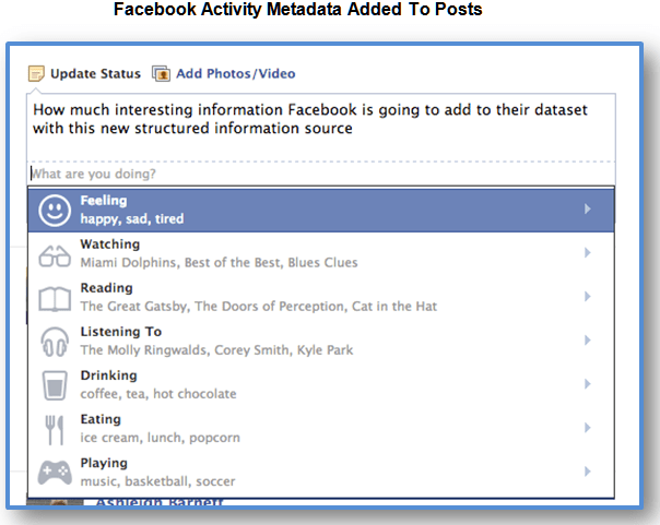 FB Activity Data