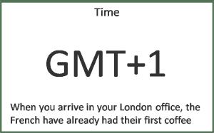 GMT + 1