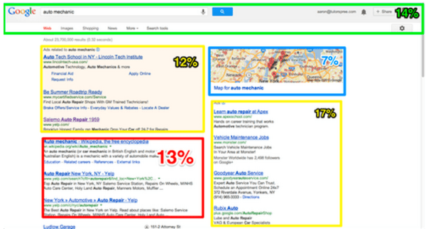 Tutorspree Blog — How Google is Killing Organic Search