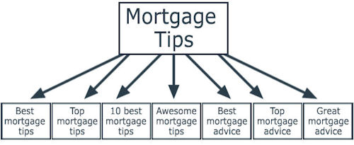 mortgage-tips