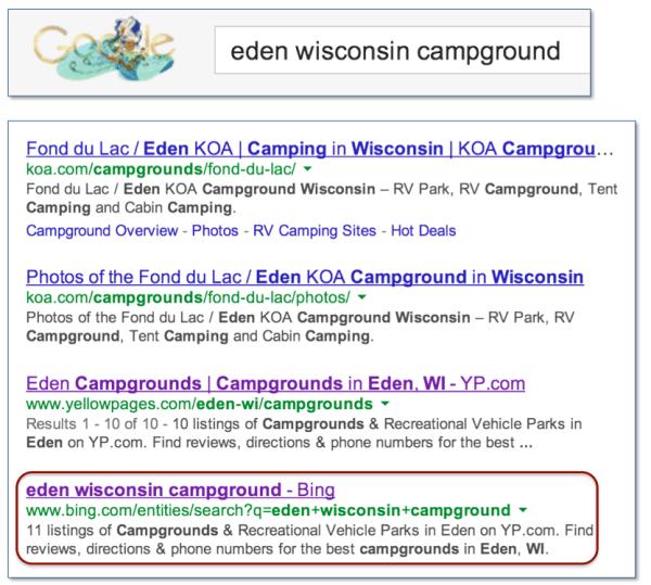 Google Bing Listings