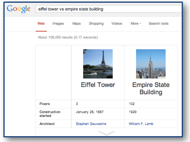 "Example of ""Eiffel Tower vs. Empire State Building"""
