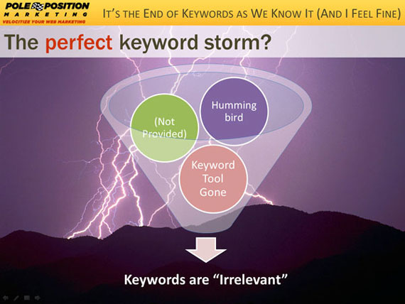 The perfect keyword storm?