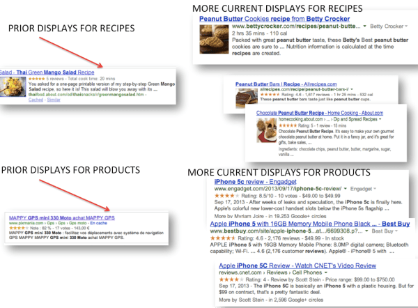 Rich Snippets are Getting RIcher