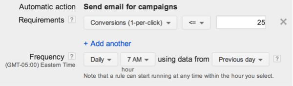 An alert for a day with a low number of conversions