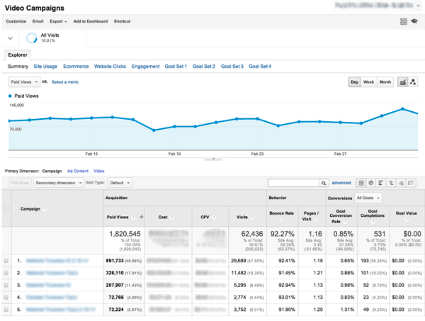 TrueView AdWords For Video Reporting in Google Analytics