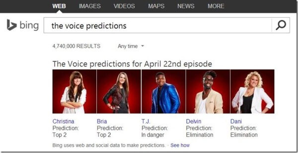 Bing Predictions April 2014