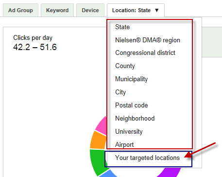 keyword-planner-location-targets