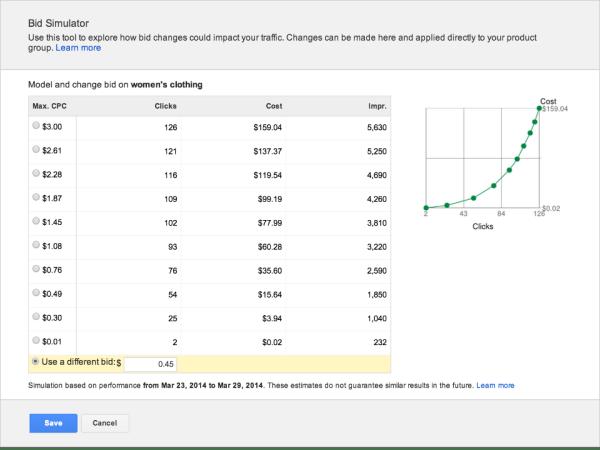 Google Shopping Campaigns Bid Simulator