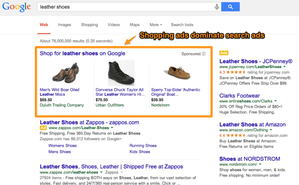 Shopping Ads Displace Search Ads