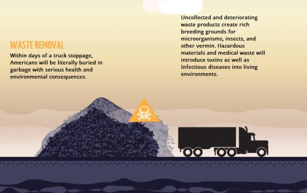 Truckpocalypse Infographic