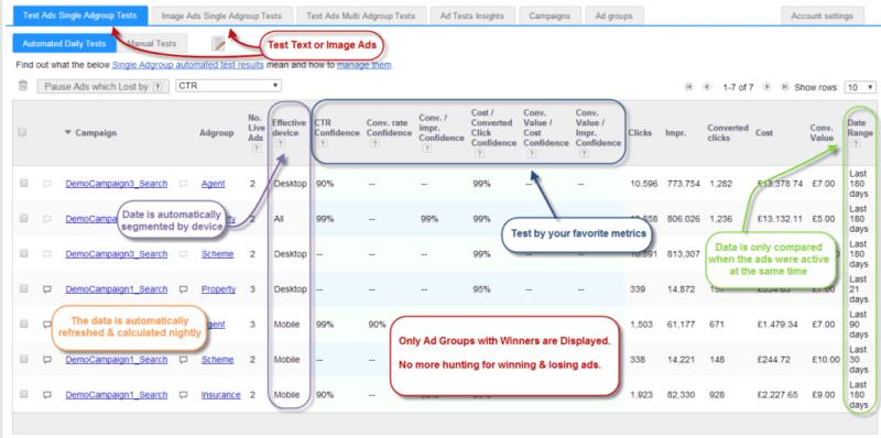 PPC ad testing screen in AdAlysis