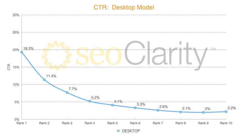 ctr-desktop-model-image-final