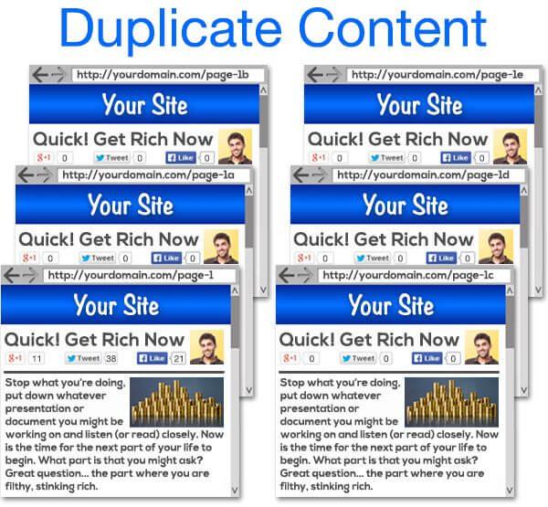 Duplicate Content is a Problem