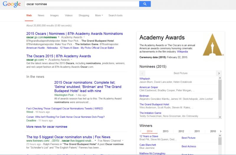 Google Oscar nominees 2015