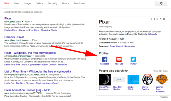 Google Knowledge Graph Now Showing Social Profiles For Brands