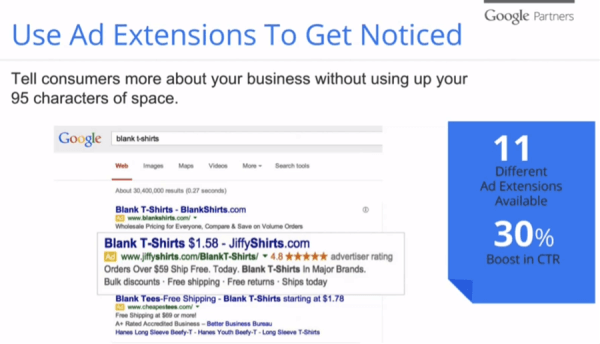 Adwords ad Extensions Stat