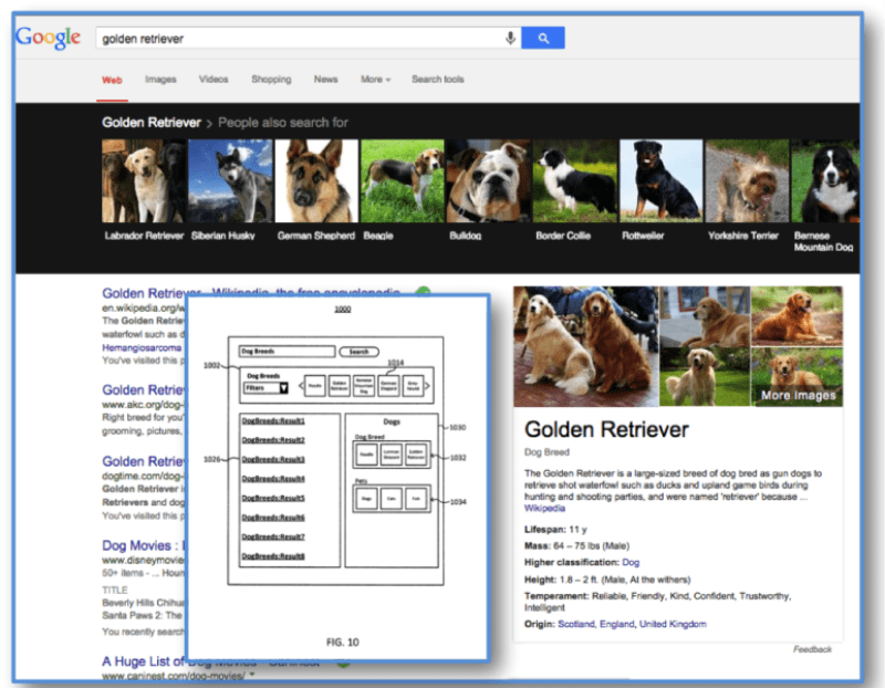 "Figure 10 - ""Maintaining Search Results Context Patent"" - and Google search results mapping"
