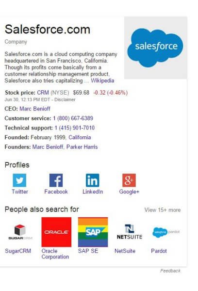 Salesforce-Now