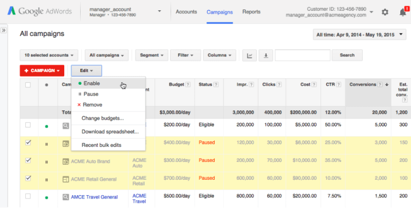 adwords cross-account campaign management