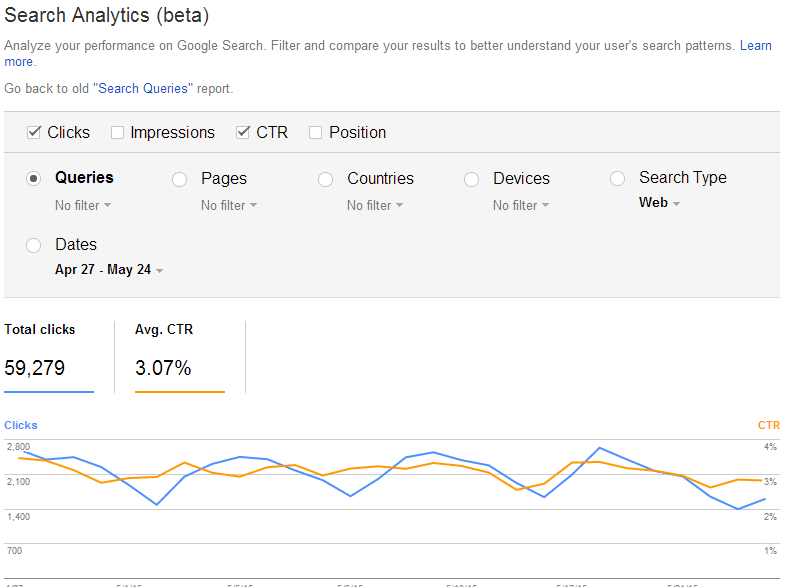 google search console -search analytics report