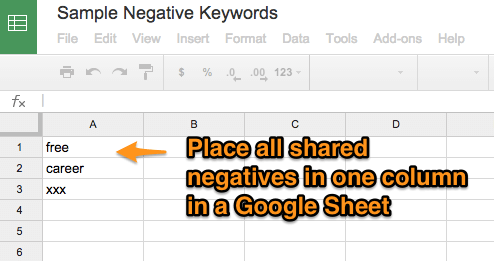 Shared Negative Keyword List
