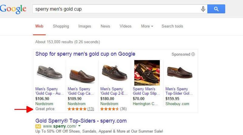 great price testing google adwords pla