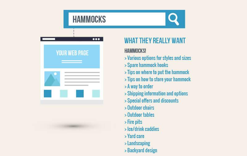 Task Completion for Hammocks