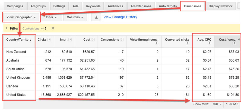 dimensions tab in adwords