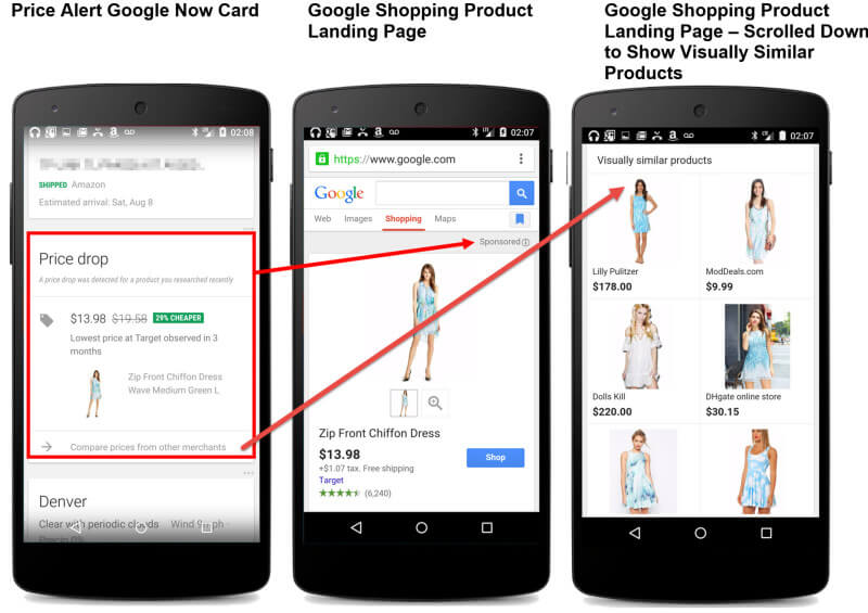 GoogleNow Shopping Price Drop Notification