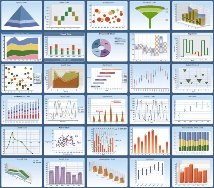 charts_new