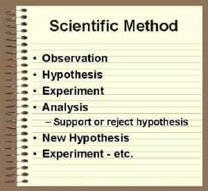 scientific_method-2