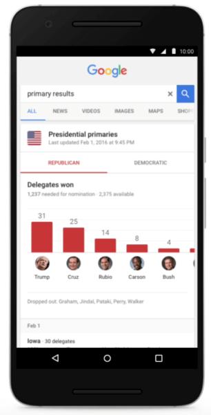 candidate delegate scorecard