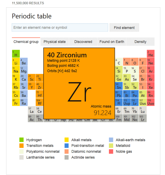 Bing periodic table element hover