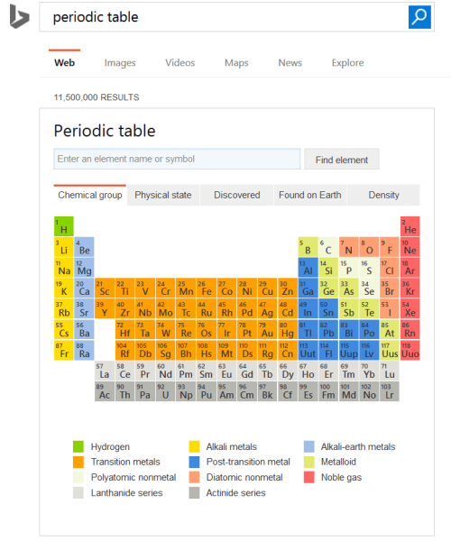 Bing periodic table search result