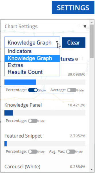 Figure 4: Configuring SERP Insights for the SERP Features you are interested in.