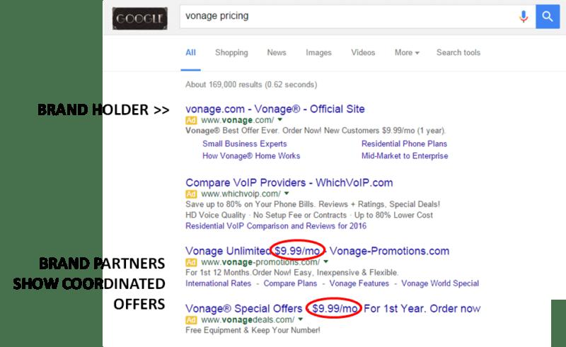 Vonage - coordinate partner brand bidding