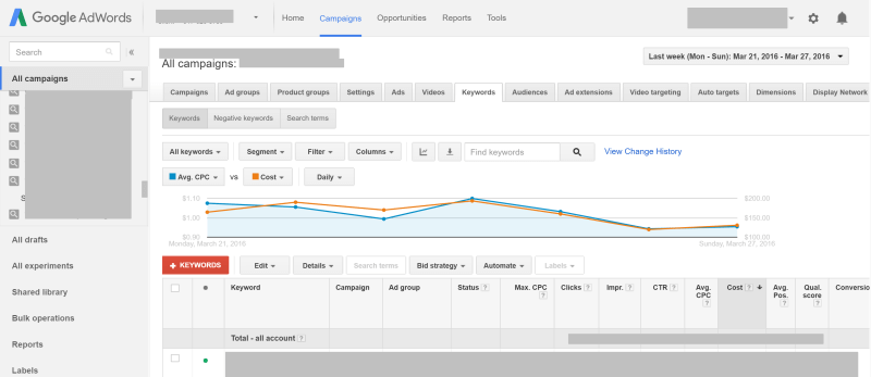 current adwords keyword view