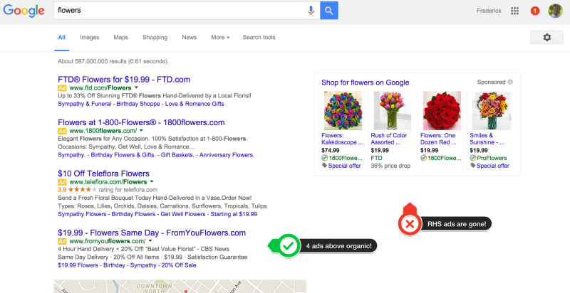 Google new ad layout on serps