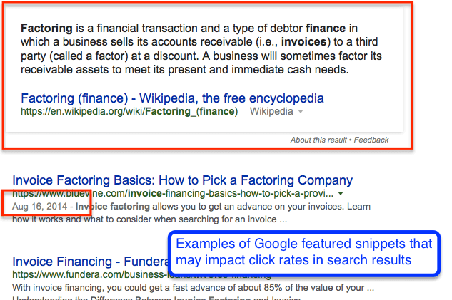 Google SERP Example