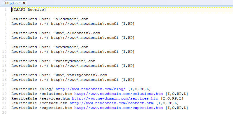 Edit all redirects when changing domain names.