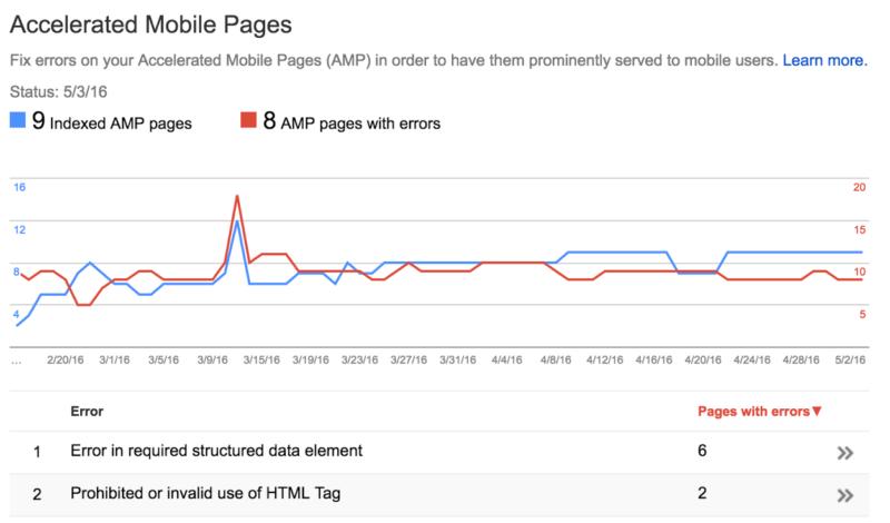google-search-console-amp-report-update