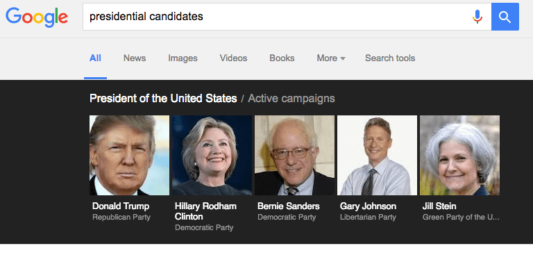 presidential-candidates-google-fixed