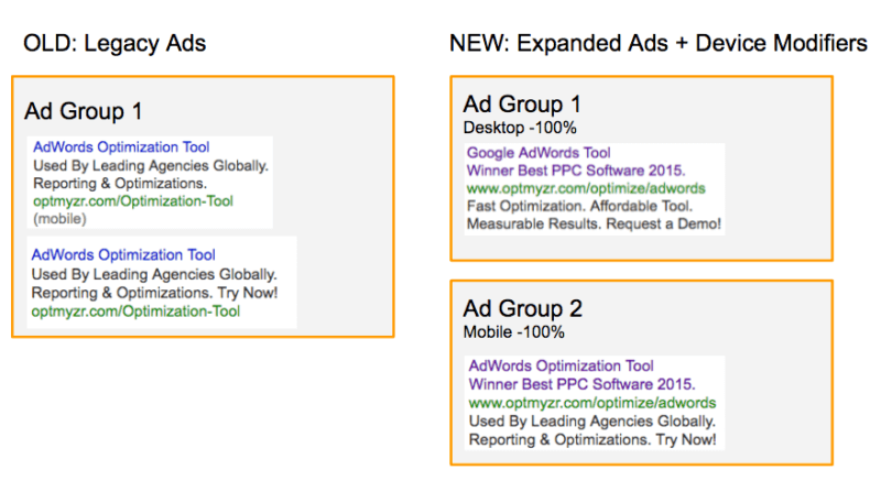 Account structure for Expanded Text Ads vs Legacy AdWords ads