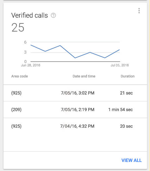 verfied calls adwords express