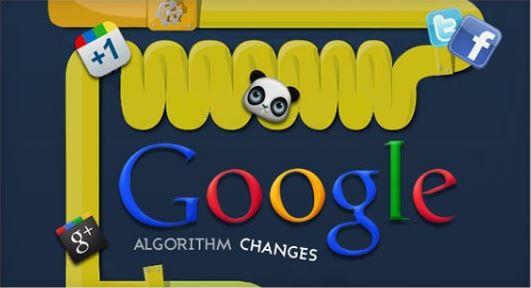 Algorithmic Change and Response